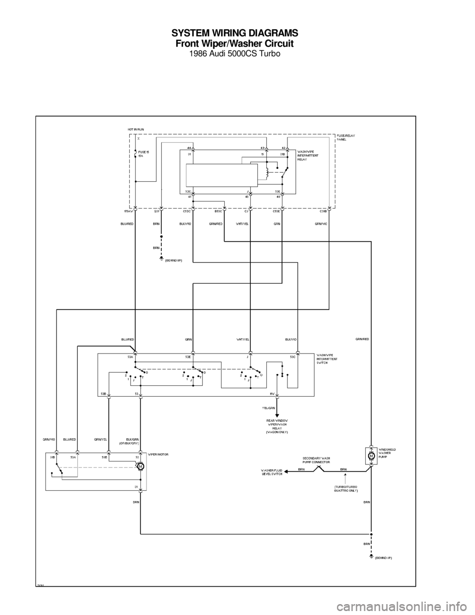 medium resolution of audi 5000cs 1986 c2 system wiring diagram volkswagen seat wiring air cooled vw wiring diagram