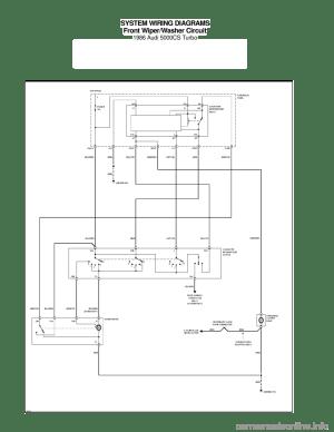 AUDI 5000CS 1986 C2 System Wiring Diagram