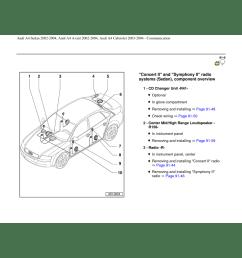 audi concert ii wiring diagram audi accessories audi trailer on 1997  [ 960 x 1242 Pixel ]