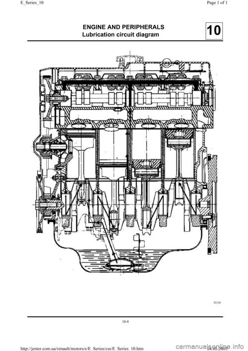small resolution of washing machine service manual wiring diagram pdf download auto wiring diagrams free corvette wiring diagram