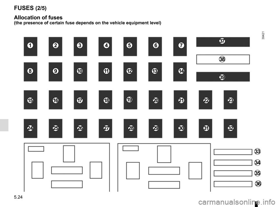 RENAULT CAPTUR 2017 1.G Owners Manual