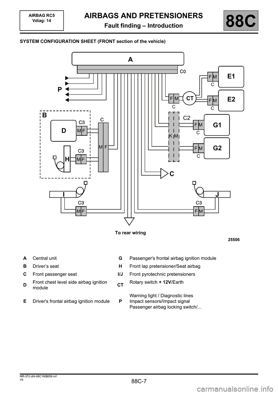 Mazda Cx 9 Fuse Box Diagram. Mazda. Auto Fuse Box Diagram