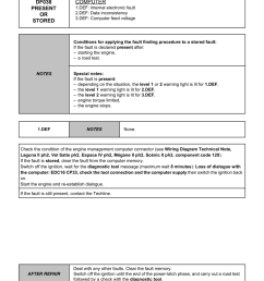renault scenic 2012 j95 3 g engine and peripherals edc16cp33 workshop manual page [ 960 x 1358 Pixel ]