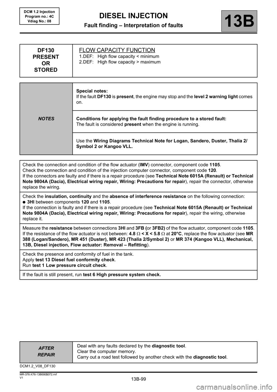 medium resolution of renault kangoo 2013 x61 2 g diesel dcm 1 2 injection workshop manual page