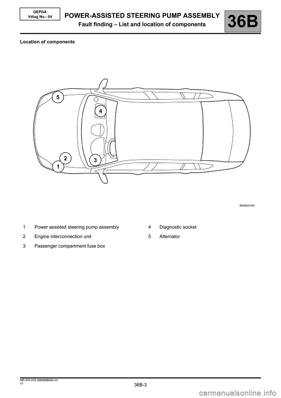 medium resolution of renault kangoo 2013 x61 2 g power steering pump assembly workshop manual