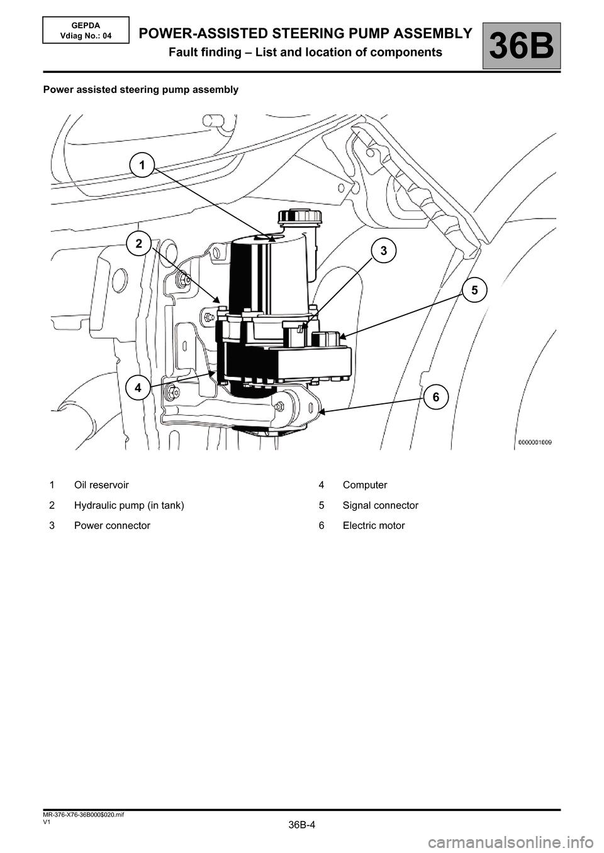 hight resolution of w960 1750 3 renault kangoo power steering wiring diagram efcaviation com renault kangoo wiring
