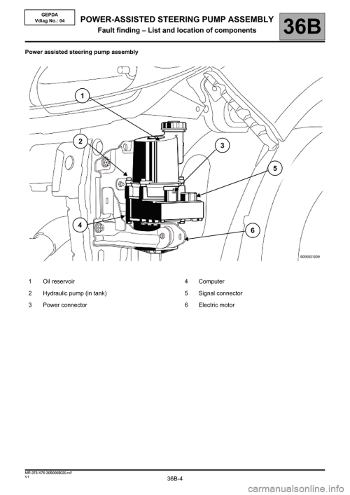 small resolution of w960 1750 3 renault kangoo power steering wiring diagram efcaviation com renault kangoo wiring