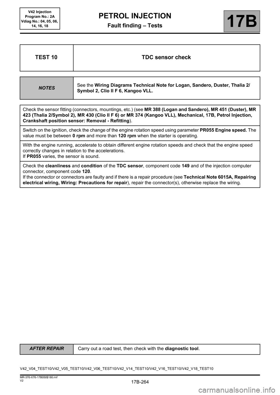 hight resolution of renault kangoo 2013 x61 2 g petrol v42 injection workshop manual page 264
