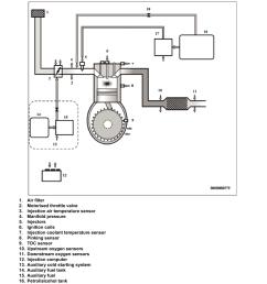 renault kangoo 2013 x61 2 g petrol v42 injection workshop manual page 7 [ 960 x 1358 Pixel ]