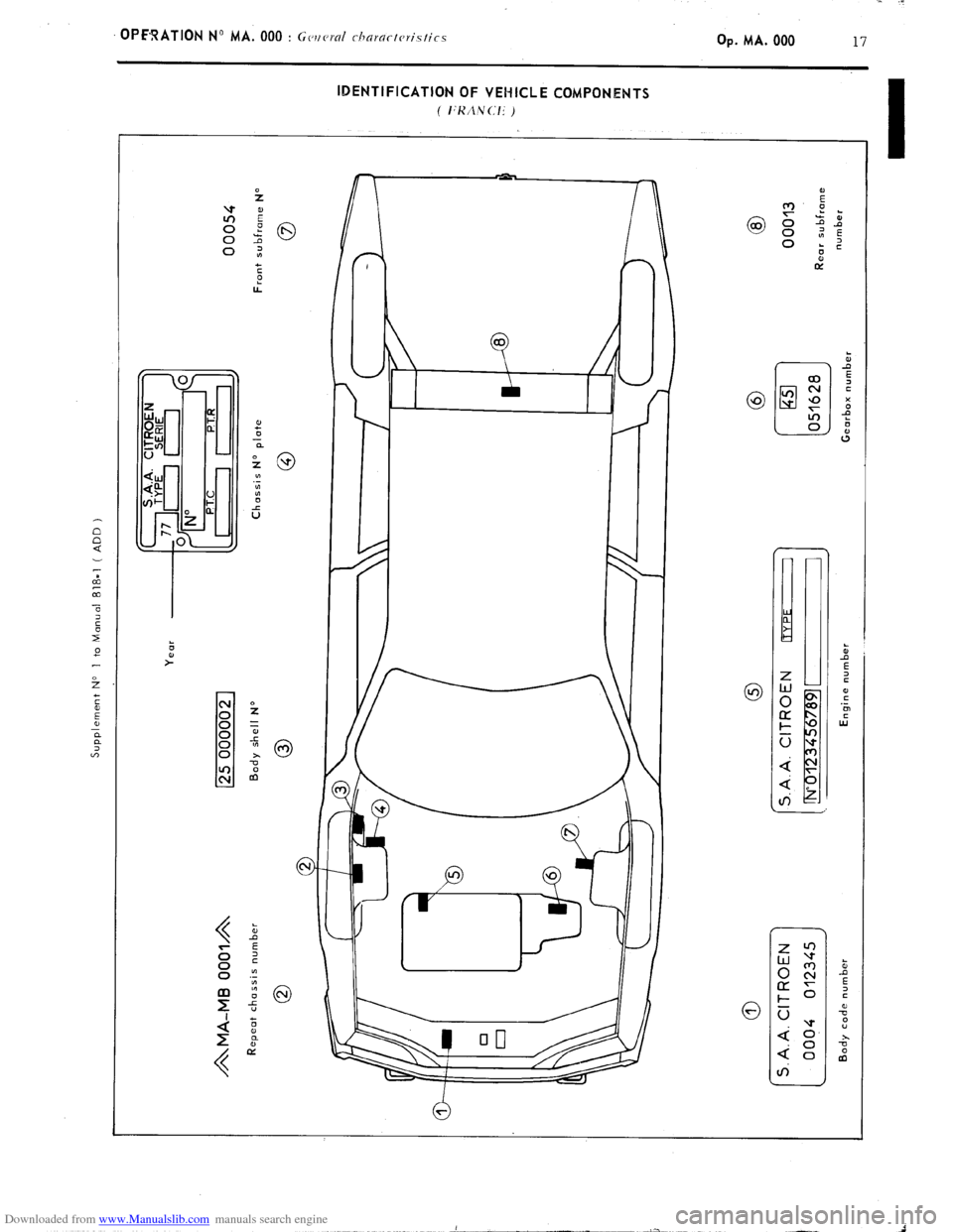 Citroen CX 1977 1.G Owner's Manual (394 Pages)