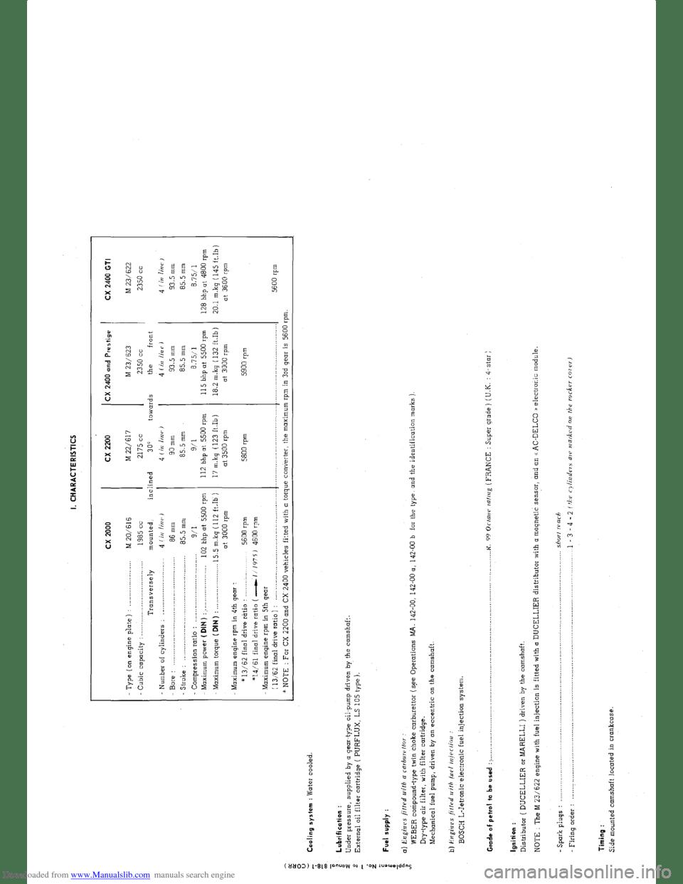 Citroen CX 1977 1.G Workshop Manual