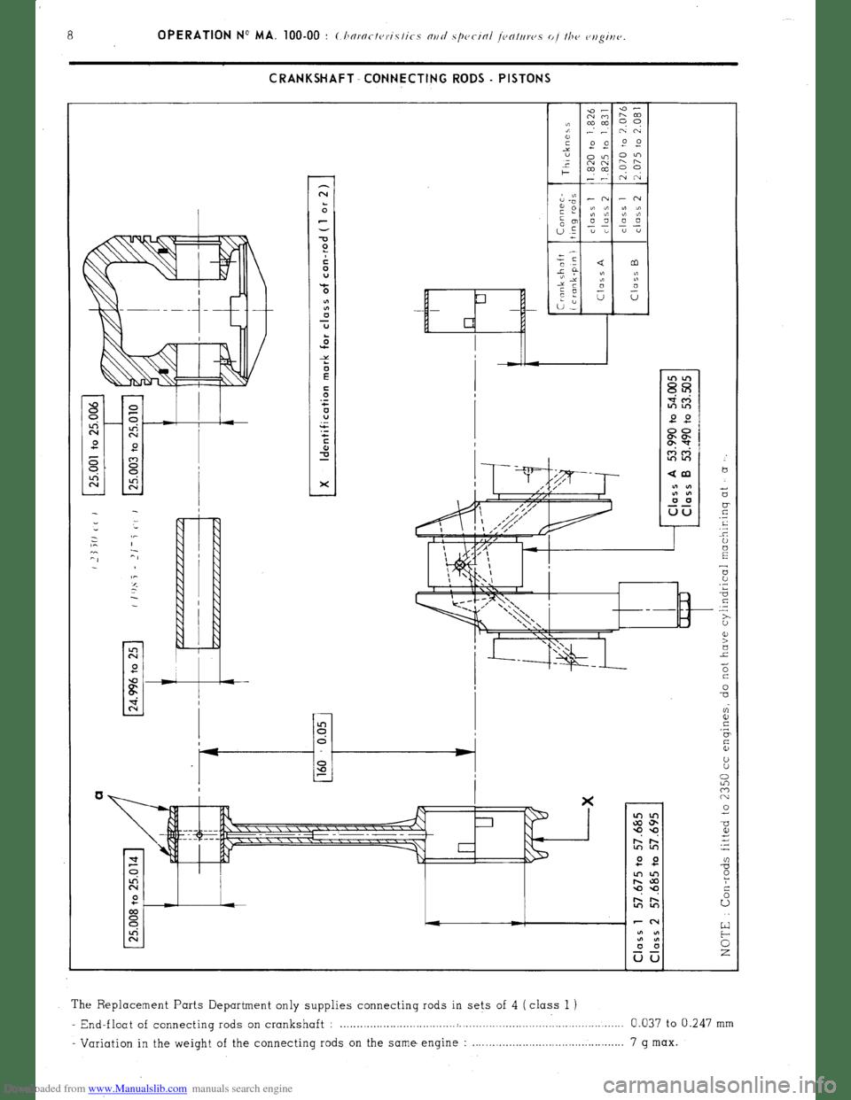Citroen CX 1977 1.G Repair Manual (394 Pages)