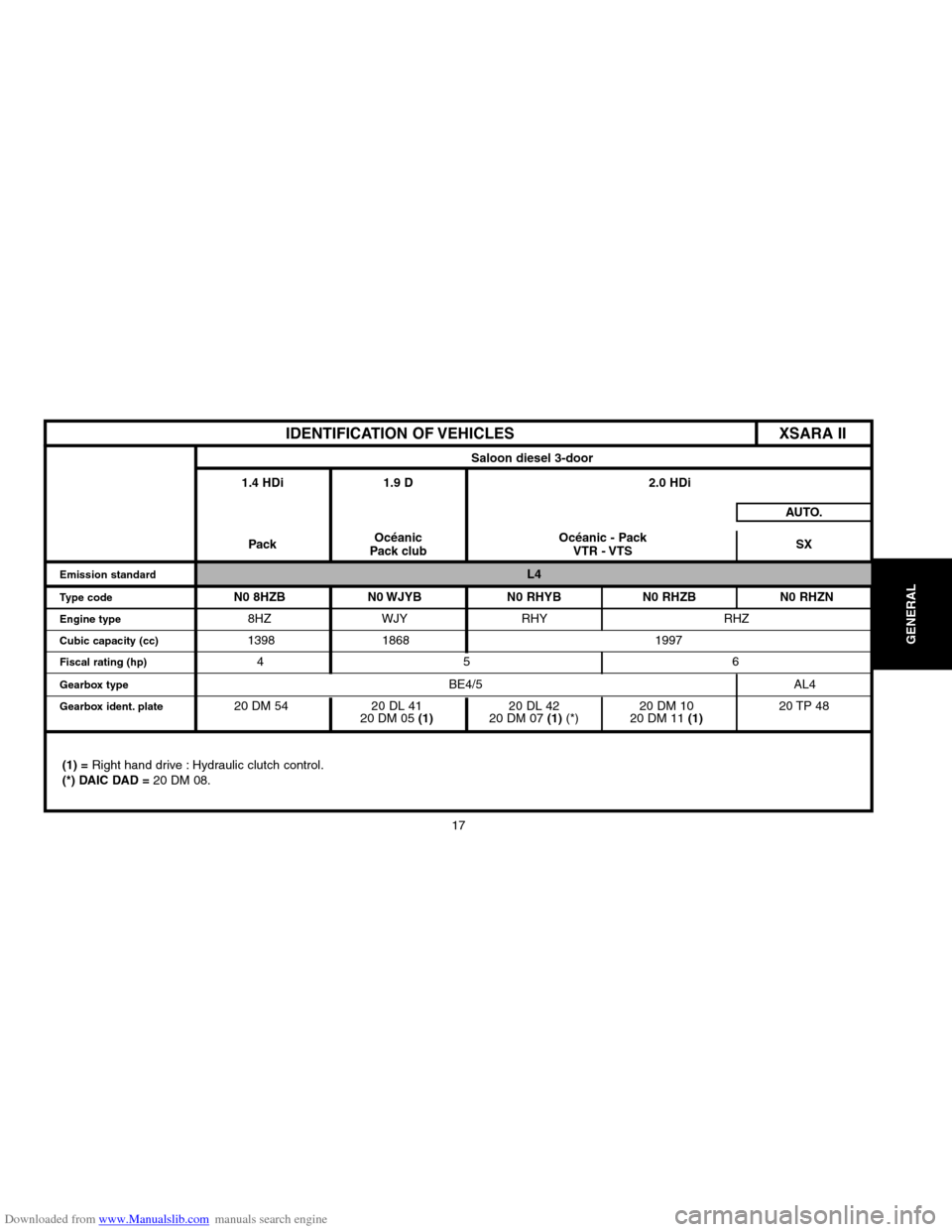 medium resolution of citroen c2 fuse box manual