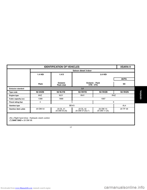 small resolution of citroen c2 fuse box manual