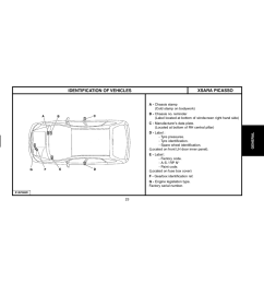 citroen c2 vtr fuse box layout [ 960 x 1242 Pixel ]