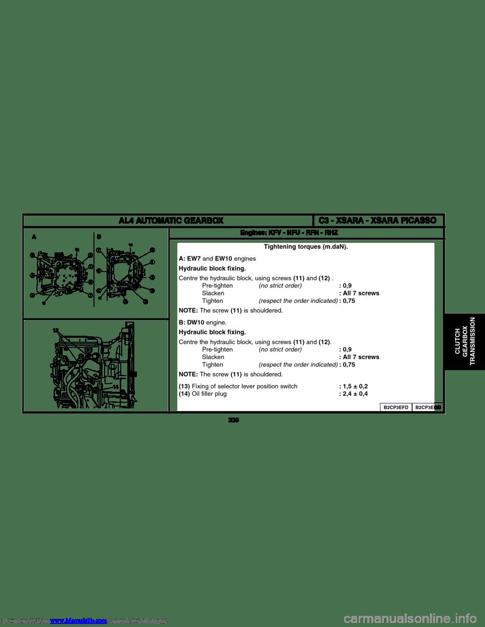 Filler Citroen C3 2004 1.G Workshop Manual (523 Pages)