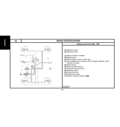 citroen xsara wiring diagram download [ 960 x 1242 Pixel ]
