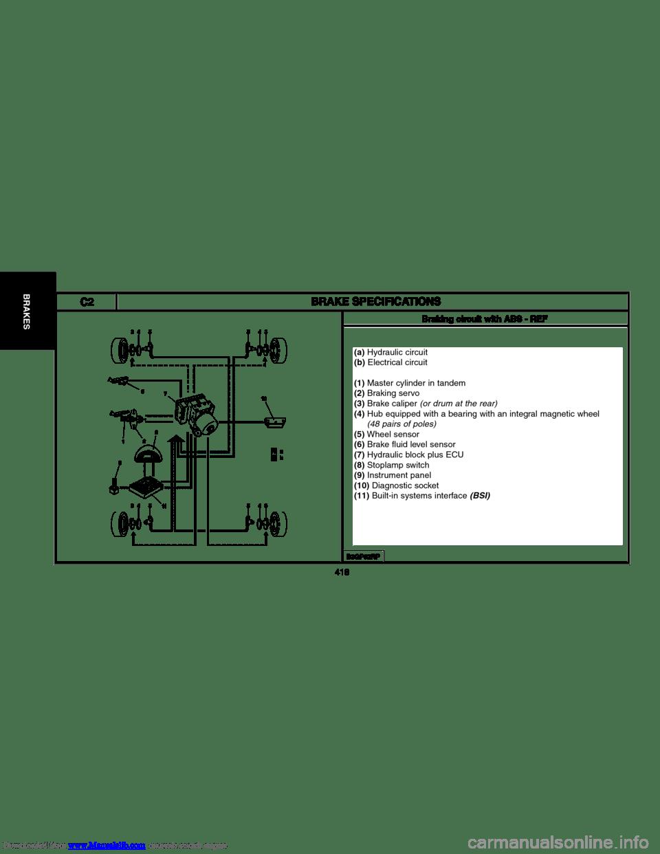 hight resolution of citroen xsara wiring diagram download