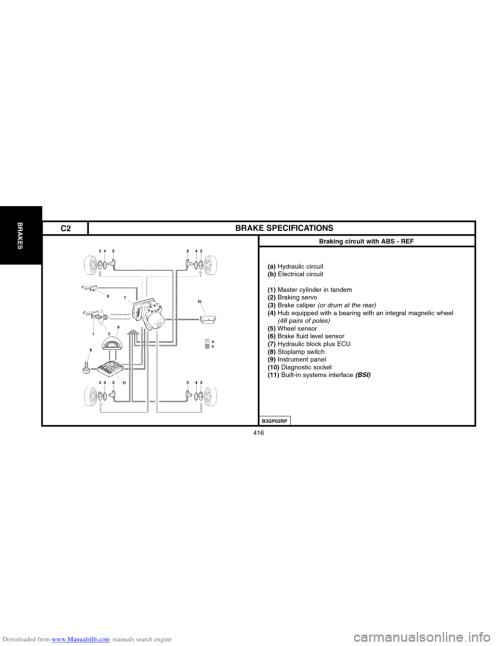 small resolution of citroen xsara wiring diagram download