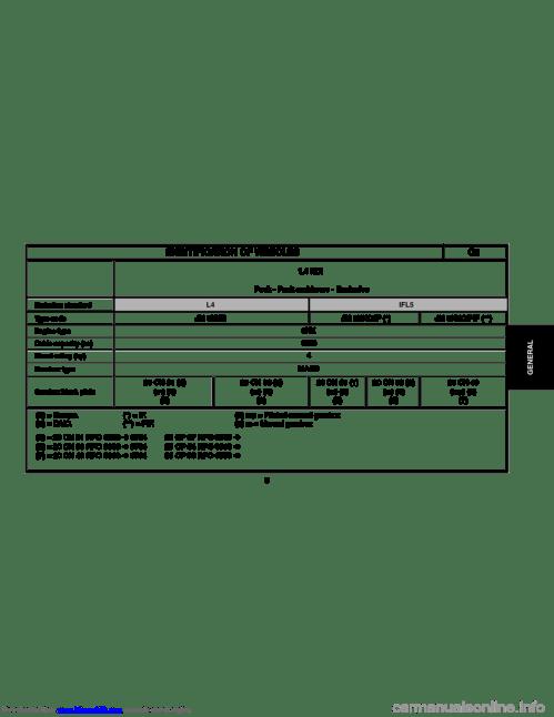 small resolution of citroen c2 1 4 hdi wiring diagram