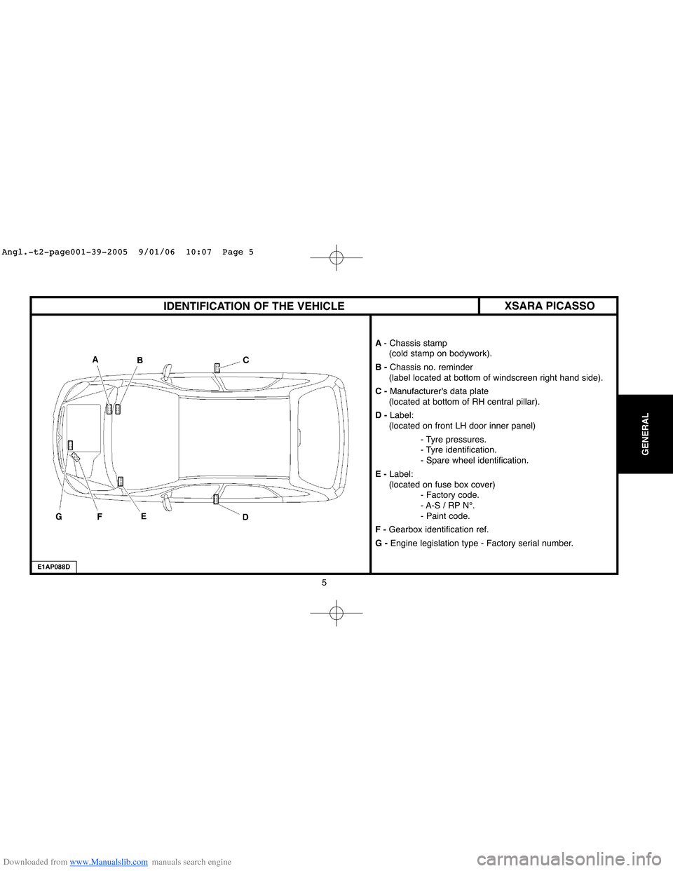 hight resolution of citroen berlingo 2005 1 g workshop manual