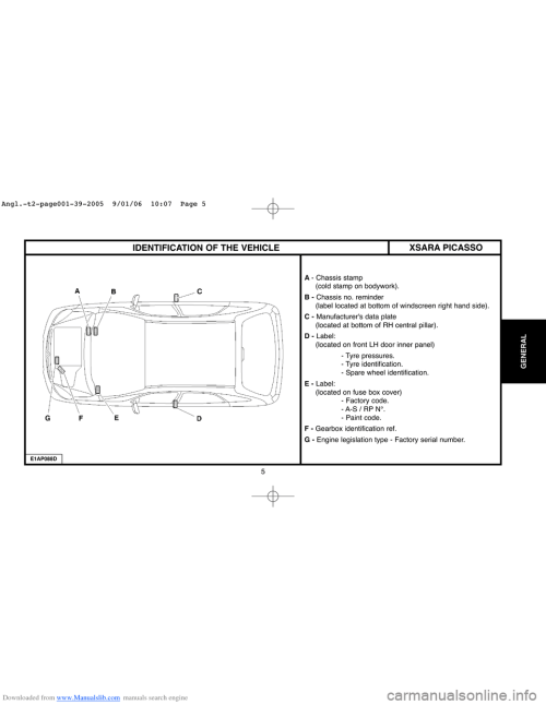 small resolution of citroen berlingo 1 9d fuse box diagram wiring library citroen berlingo 1 9d fuse box diagram