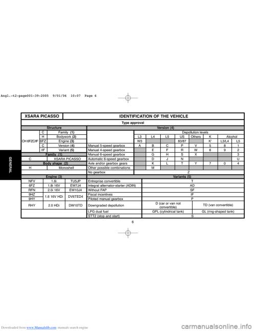 small resolution of citroen xsara 2 0 hdi fuse box