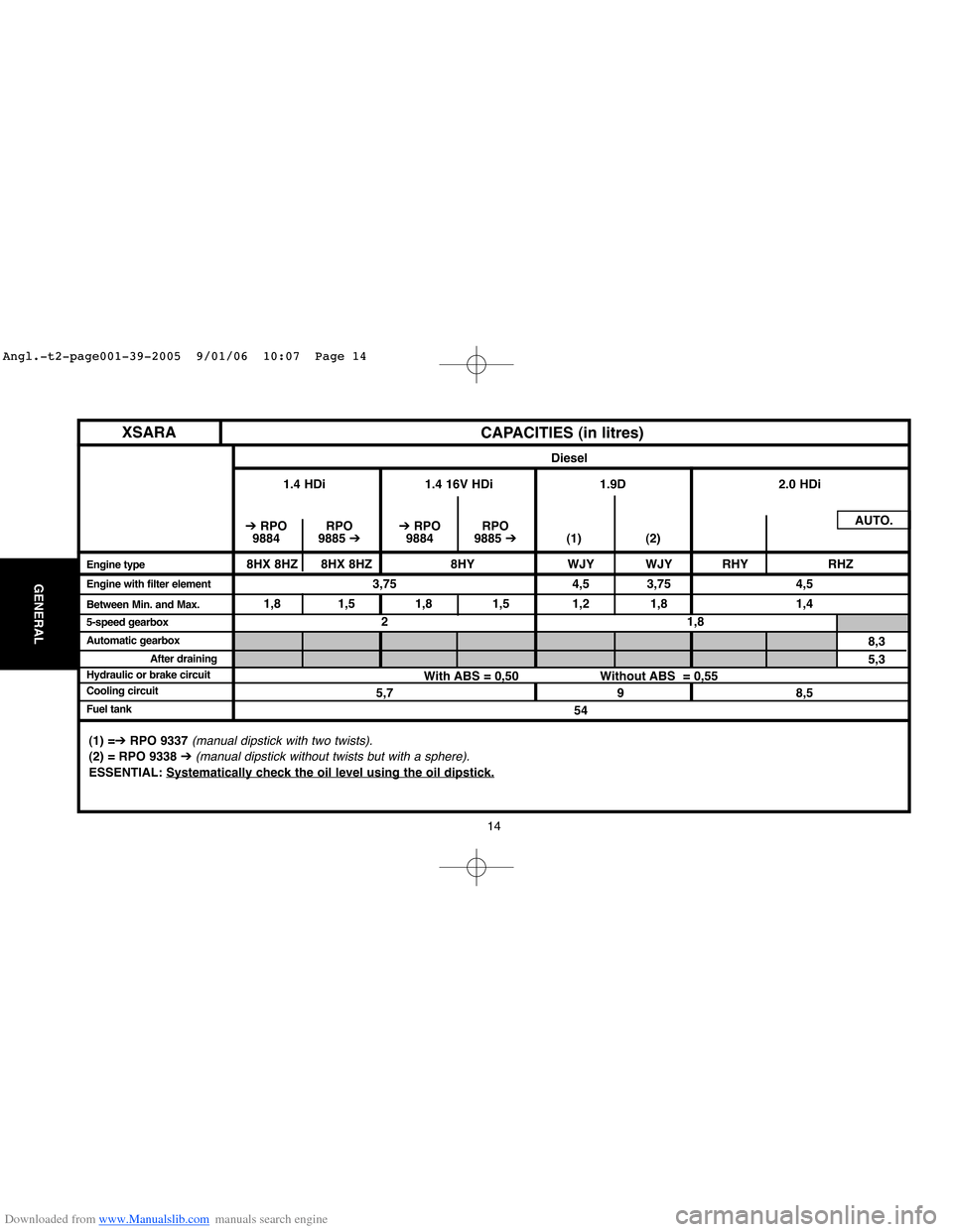 medium resolution of citroen berlingo 1 9d fuse box