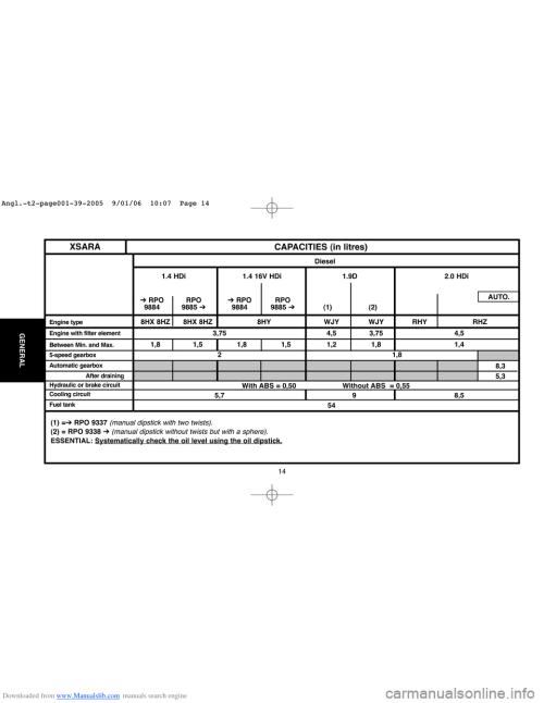 small resolution of citroen berlingo 1 9d fuse box