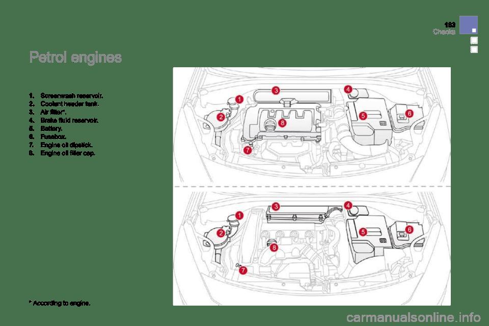 Citroen Ds3 Fuse Box Location : 29 Wiring Diagram Images