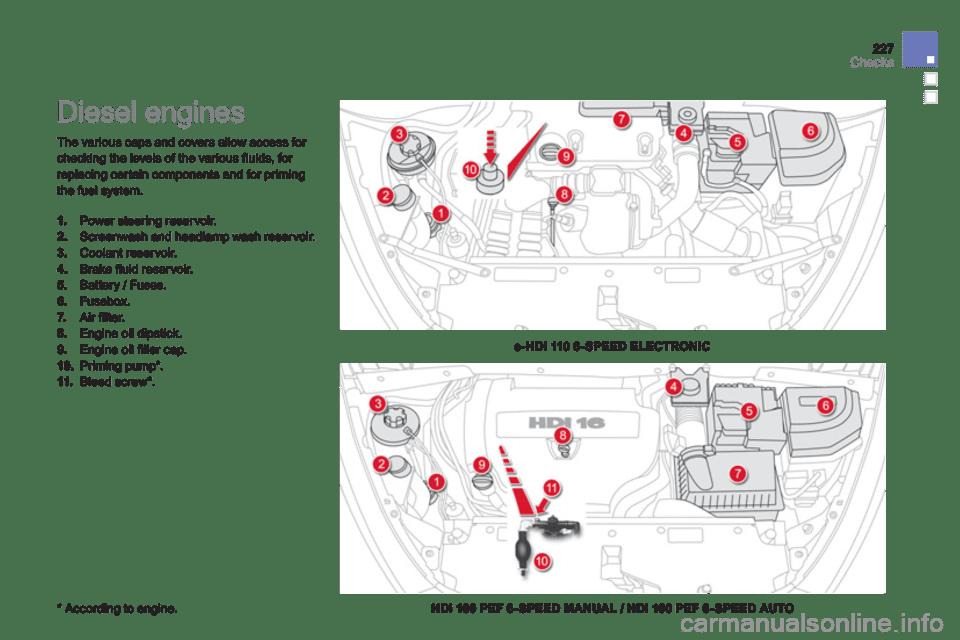 fuses Citroen DS5 RHD 2012.5 1.G Owner's Manual
