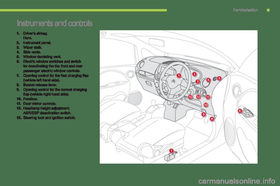 Citroen C ZERO RHD 2012 1.G Owner's Manual