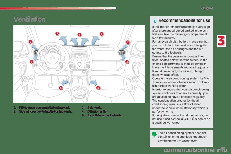 Citroen C1 2012 1.G Owner's Guide