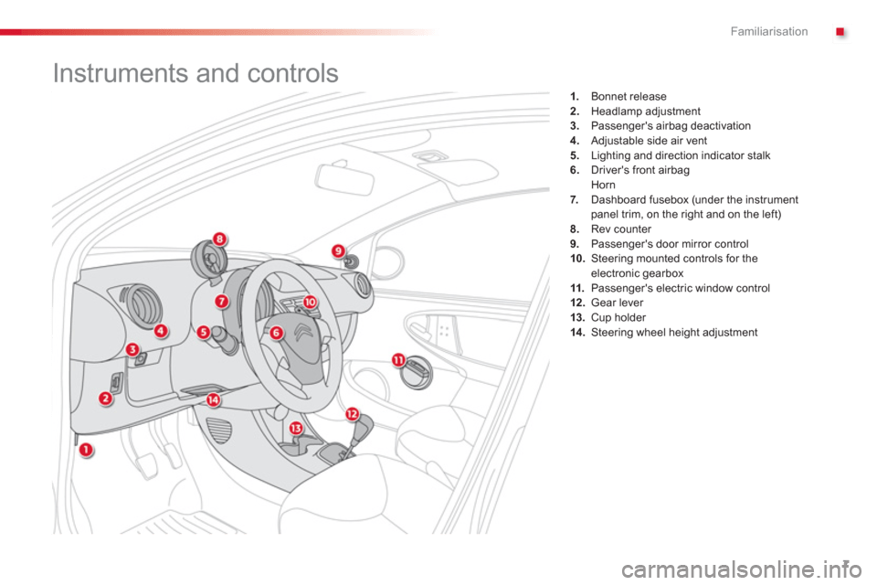Citroen C1 2012 1.G Owner's Manual (140 Pages)