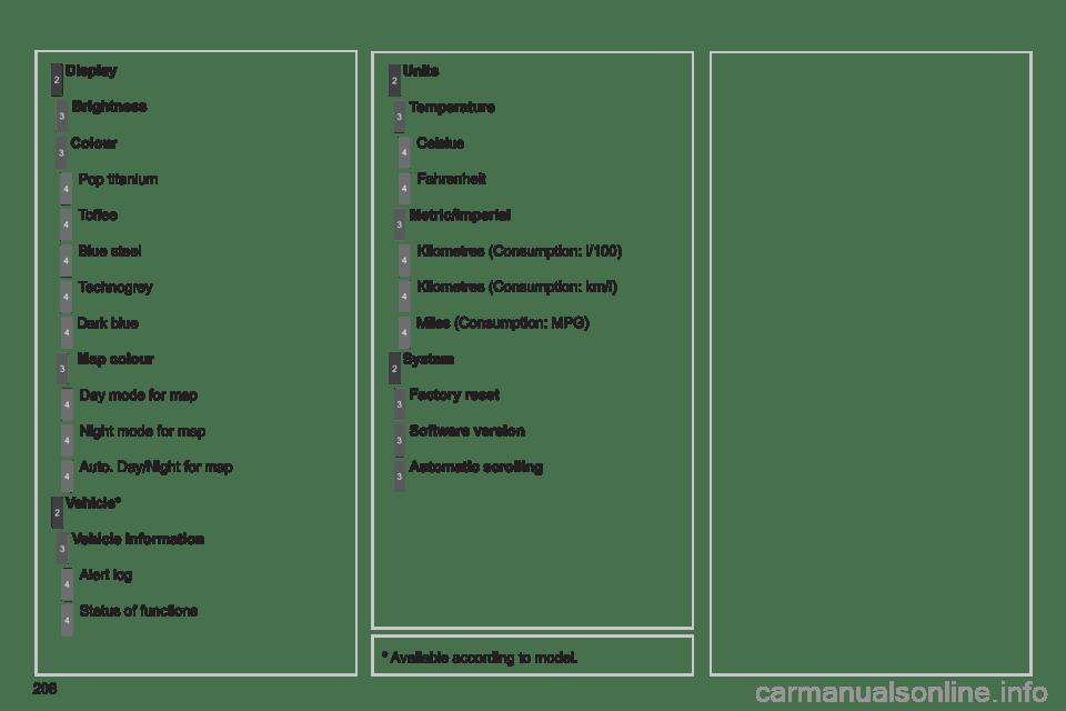 Citroen C3 2012 2.G Owner's Manual