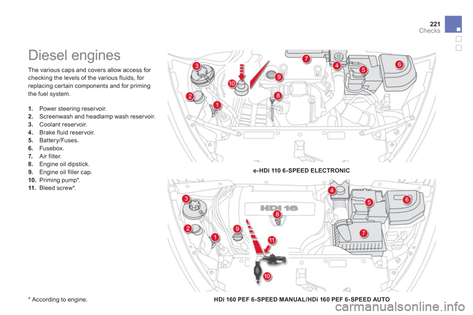 fuses Citroen DS5 2012 1.G Owner's Manual