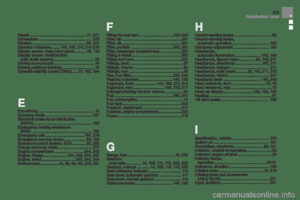 fuses Citroen DS5 HYBRID4 2015.5 1.G Owner's Manual