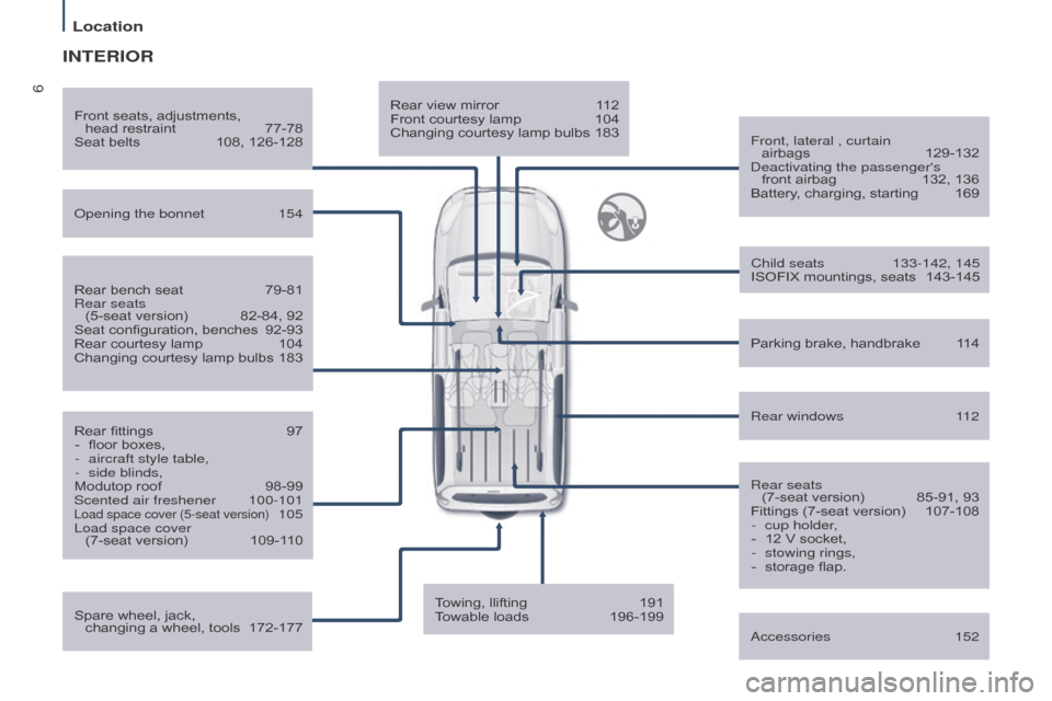 2002 Jeep Grand Cherokee Brake Light Wiring Diagram