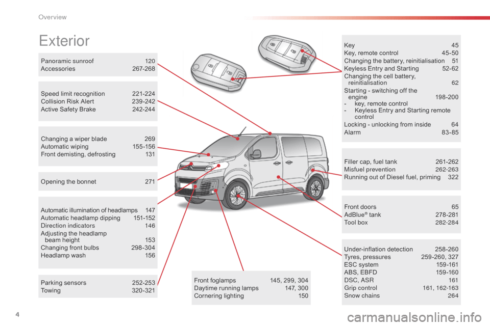 Citroen SPACETOURER 2016 1.G Owner's Manual