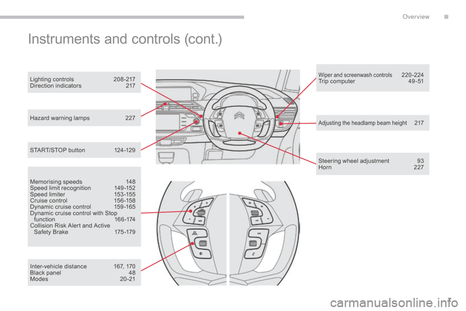 Citroen C4 Picasso Manual Diesel 5 9