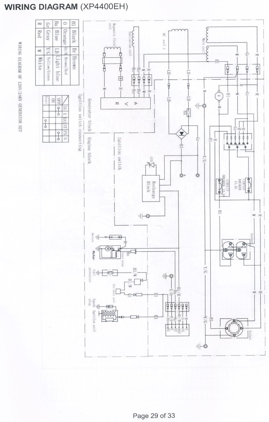 medium resolution of duromax generator wiring diagram wiring diagrams rh 89 treatchildtrauma de generator plug wiring diagram generator schematic diagram
