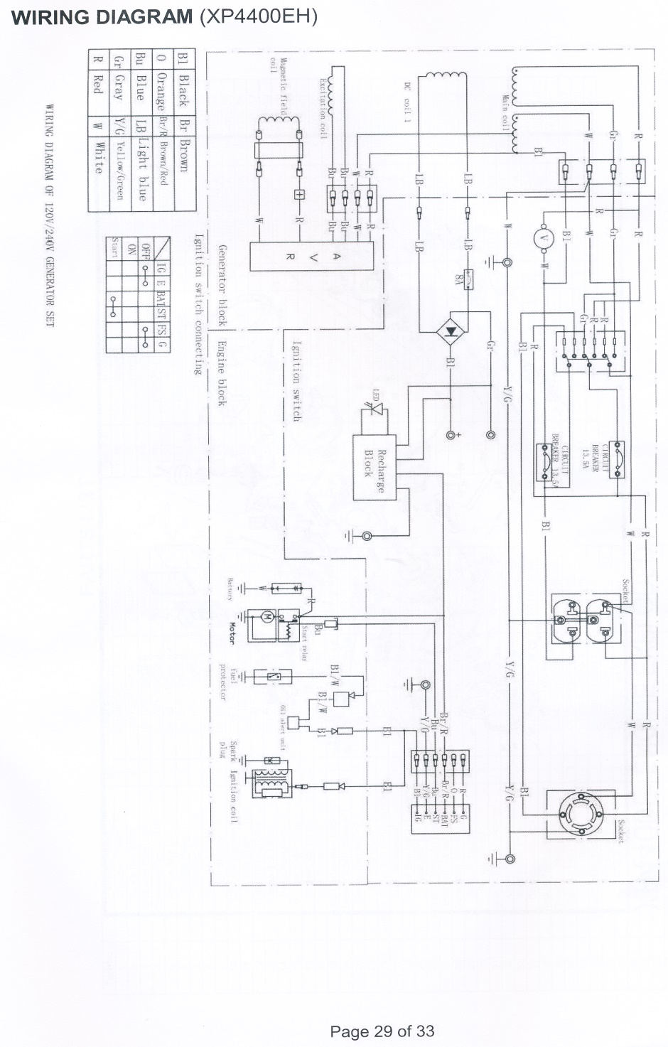 hight resolution of duromax generator wiring diagram wiring diagrams rh 89 treatchildtrauma de generator plug wiring diagram generator schematic diagram