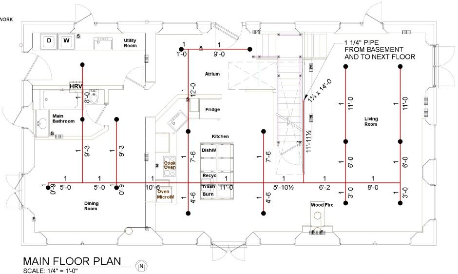 dry pipe sprinkler system riser diagram yamaha rhino wiring valve ~ elsavadorla