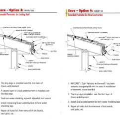 Attic Plumbing Diagram 06 Dodge Magnum Stereo Wiring Ice And Water Shield