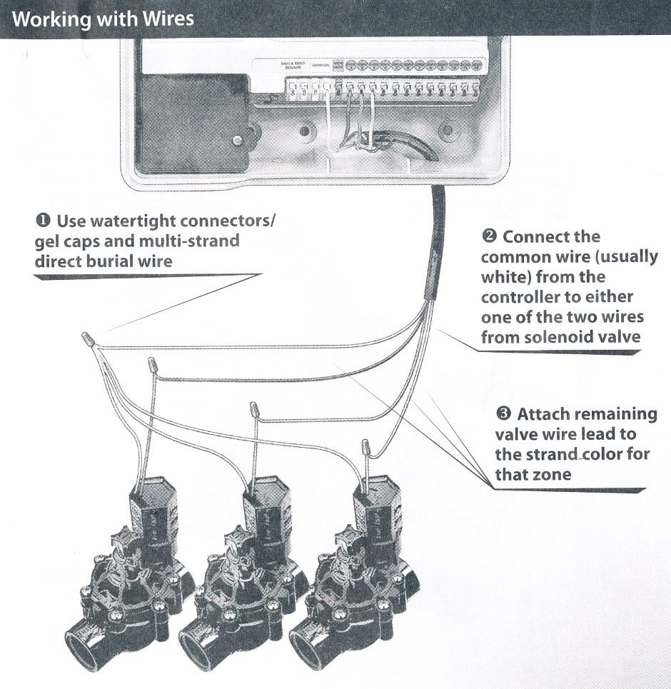 medium resolution of unusual solenoid for sprinkler valve wiring diagram pictures solenoid for sprinkler valve wiring diagram jpg 940x965