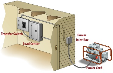 wiring a shed diagram wiring image wiring diagram wiring diagram for electric to shed the wiring on wiring a shed diagram