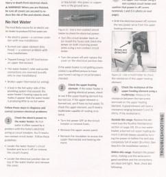 water heater aosmith manual 17 [ 940 x 1196 Pixel ]