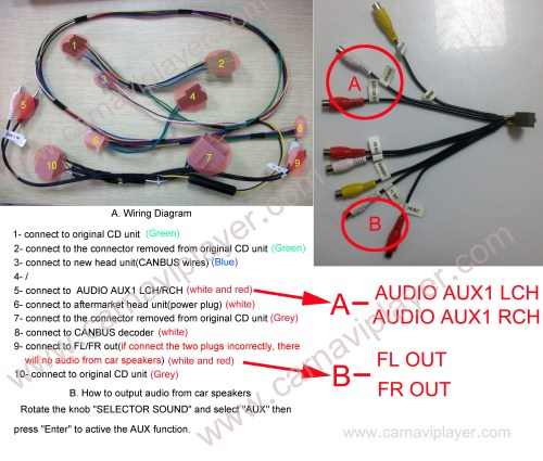 small resolution of volvo xc90 aftermarket navigation wiring diagram
