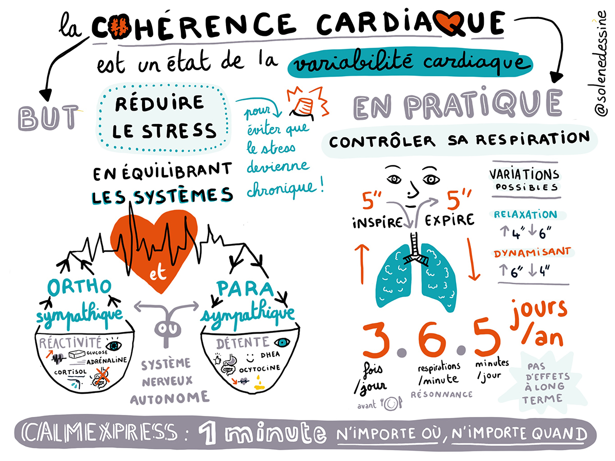 stress-coherence-cardiaque - Carnets de Week-Ends