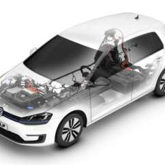 Electric Motor Manufacturer Volkswagen E Golf Mitsubishi Shogun Wiring Diagram Comes To The U S Carnewscafe After Much Anticipation Around Vw Company Confirms Will Be Available In By November